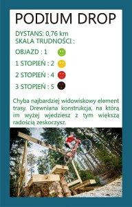 podium drop1